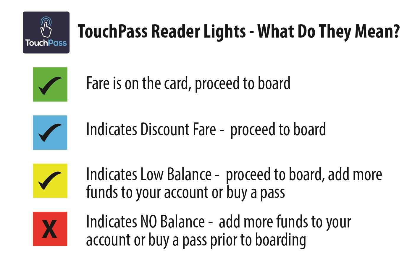 TouchPassReader Sticker for Farebox-01